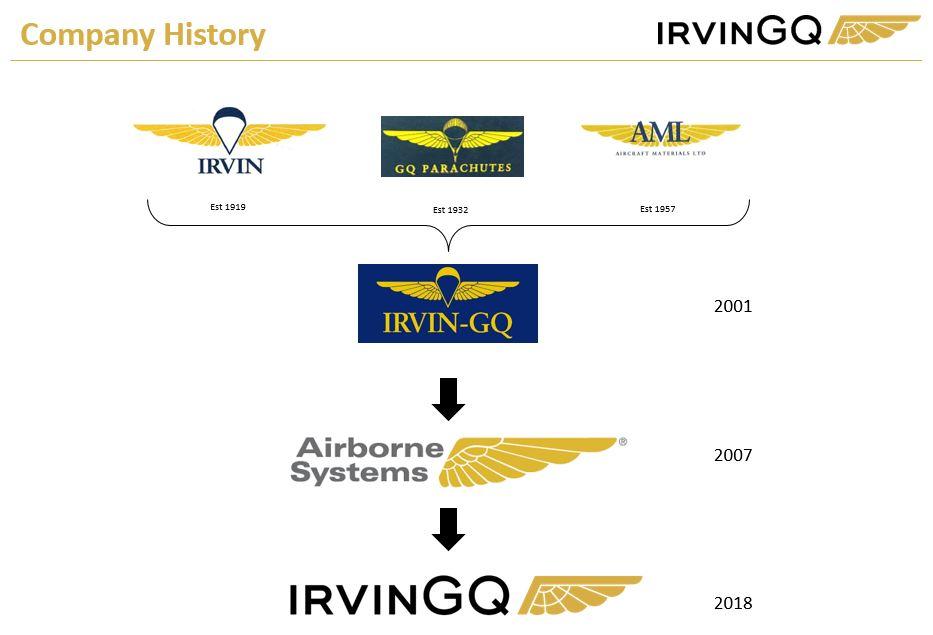IrvinGQ history